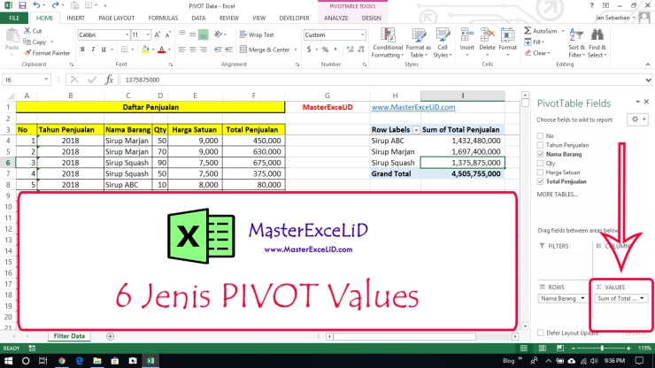 PIVOT - 6 Jenis PIVOT Values.jpg